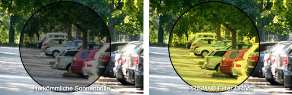 prismaglasses_effect